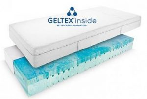 Geltex Inside Pressure Relieving Mattress image cover
