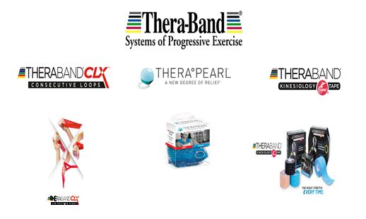 Fannin Ltd now distributing the Thera-Band range of products in the Republic of Ireland image cover